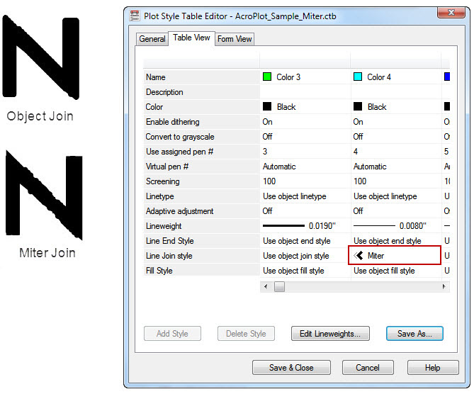 autocad how to add text